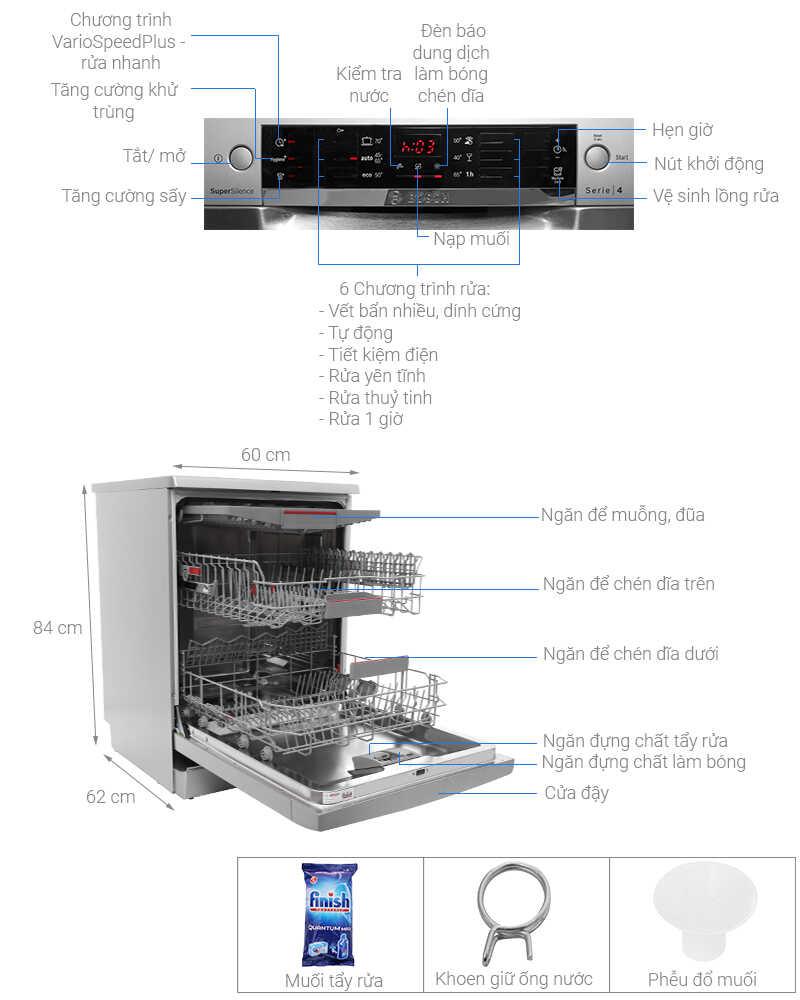 Thông số kỹ thuật Máy rửa chén Bosch SMS46MI05E 2400W